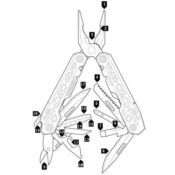 Kìm đa năng Gerber Truss Multi-Tool Features